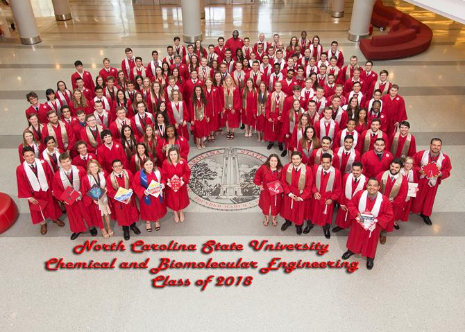 May 2018 Graduates