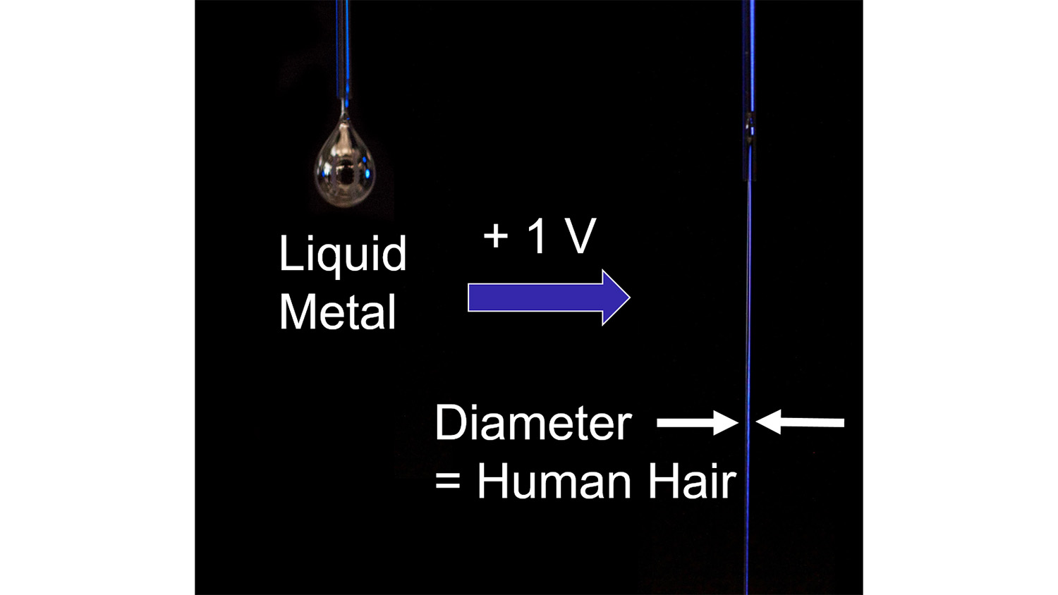 Schematic of process to form a continuous liquid metal stream
