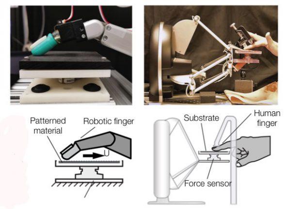 Measuring robot finger friction